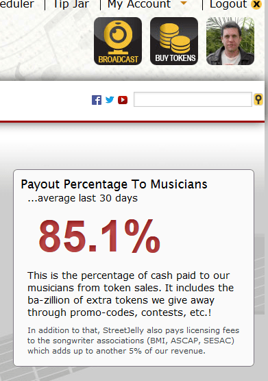 Payout Percentage - Feb 2015
