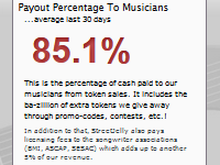Payout Percentage